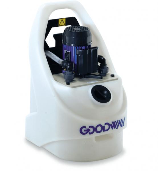 GDS-C40 CIP Spüleinheit
